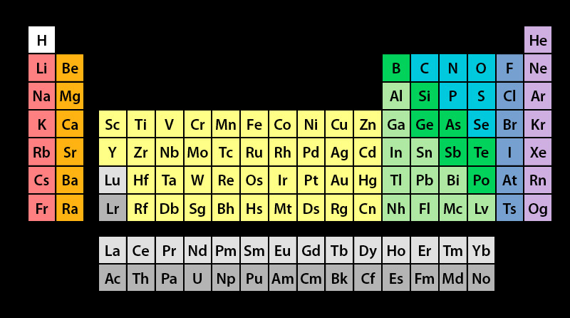Erase the periodic table quiz by goc3 hydrogen urtaz Images